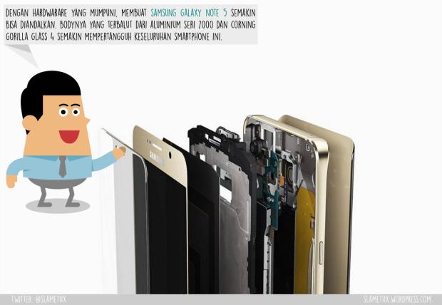 Body Samsung Galaxy Note 5-SlameTux