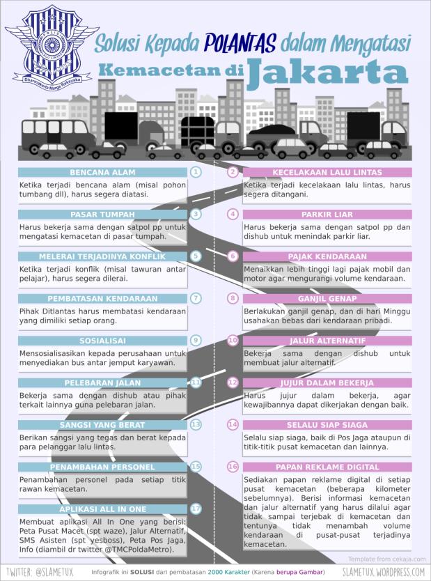Solusi Bagi Polantas dalam Mengatasi Kemacetan di Jakarta-2
