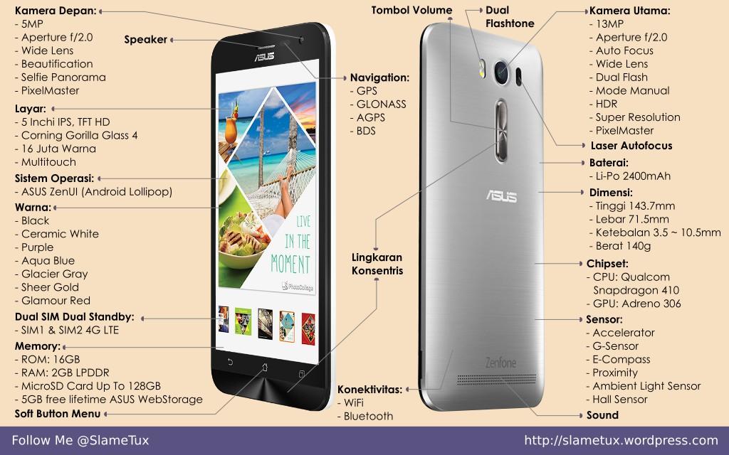 Zenfone 2 Laser 5 0 Ze500kl Smartphone Android 5 Terbaik Dari Asus